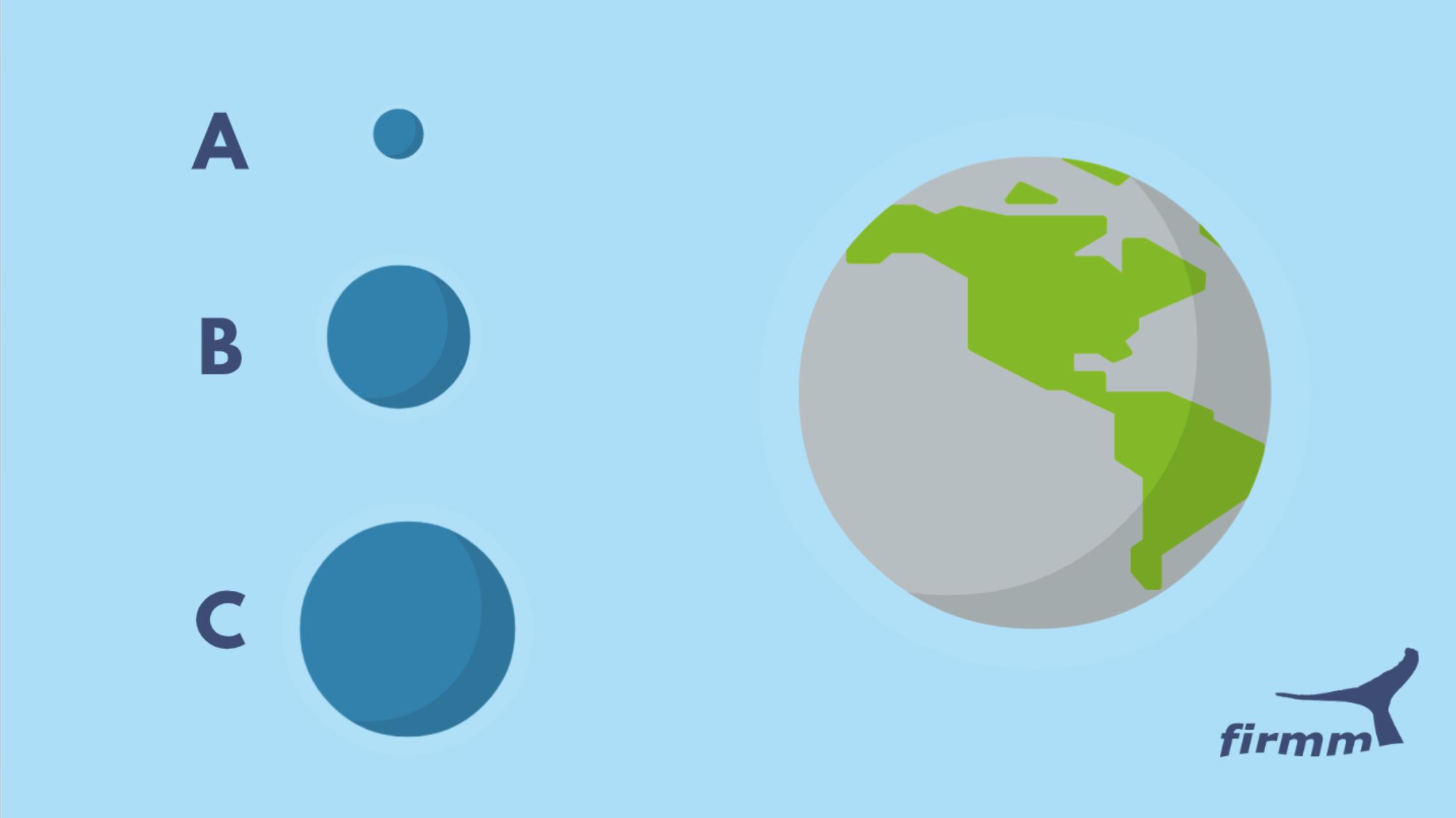 Verhältnis Wasser zur Größe der Erde